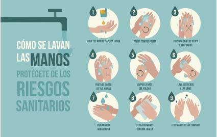 Instruccions de neteja de mans